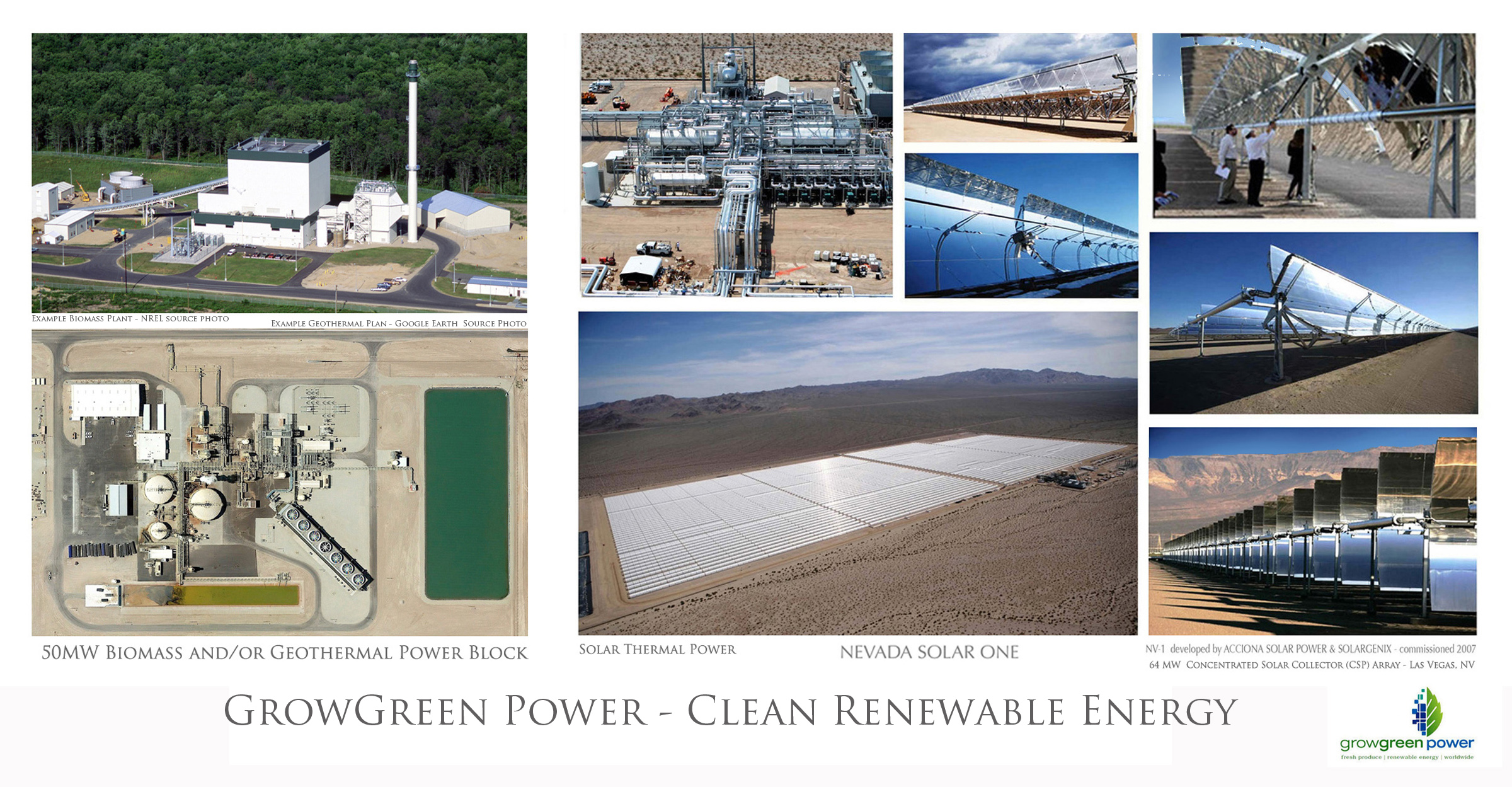 Renewable Energy……